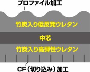 ドクターケアマットEX(竹炭入り低反発マットレス)【sale0110】