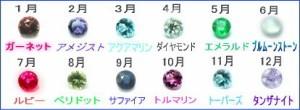 ペアネックレス Two people出会ってしまった2人 〜誕生石〜 FISS/twopeople-birthday/19,800 円