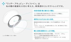 送料無料【2箱】★ワンデーアキュビューディファインモイスト カラーコンタクト 30枚入★ ディファイン/度なし/度あり