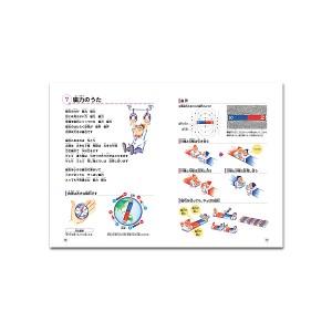 【送料無料】 七田式(しちだ)理科ソング・物理化学編