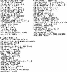 【送料無料】 青春☆メモリアル・フォーク (CD6枚組・全100 曲) / かぐや姫、よしだたくろう、森山良子 他