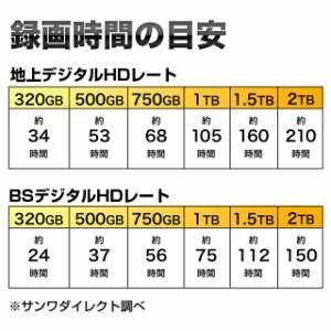 【送料無料】耐衝撃 ポータブルHDD 1TB USB3.0接続 StoreJet 25M3 外付けハードディスク [TS1TSJ25M3] トランセンド