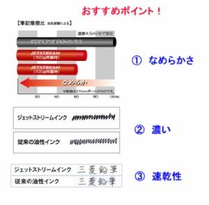 ジェットストリーム多機能ペン 極細 MSXE3-701 カラー3色 750円 三菱鉛筆 メール便OK