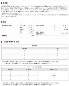 【ロイヤルカナン】フィット  2kg 標準(1歳から)