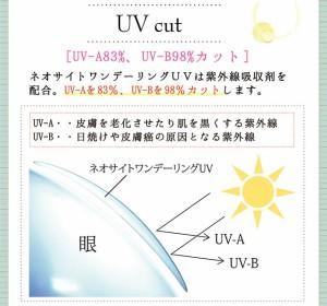 【即配】送料無料/2セットで¥500クオ★ネオサイトワンデーリング UV【2箱(1箱30枚)】 カラコン ワンデー 1day カラコン ブラウン 度あり