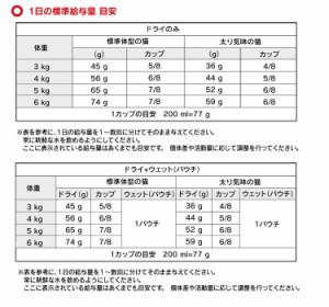 【ロイヤルカナン】室内猫用 FHN インドア  2kg  (1歳から6歳まで)