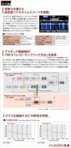 【送料無料 人気HF機】 アイコム IC-7300S IC7300S 10Wモデル  HF+50MHz(SSB/CW/RTTY/AM/FM) トランシーバー