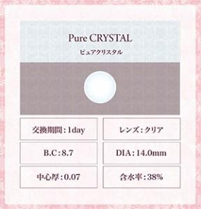 【1day CLEAR UVMOISTURE】40枚入初回お試し特別割引ネコポス便送料無料(度あり・1日・14.0mm)代引・日時指定不可