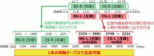 【お取り寄せ】マスプロ BS・110°CSアンテナ(左右施円偏波対応) 4K・8K衛星放送対応 BC45RL