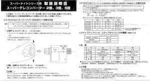 KENKO ケンコー 2倍 スーパーテレコンバーター 暗視スコープ 即納!!