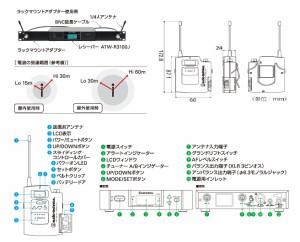 audio-technica ATW-3110bJ オーディオテクニカ 2ピーストランスミッターワイヤレスシステム