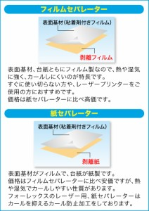 カラーレーザープリンター/コピー用 フィルムラベル(光沢ホワイト)〈フィルムセパレーター使用〉 A4/50枚入