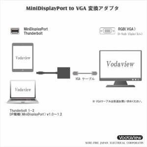 vodaview MiniDisplayPort to VGA変換アダプタ〔白〕【最大 2048×1152サポート】【送料無料】