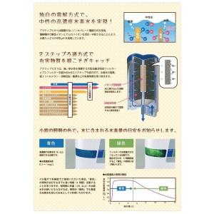 整水器アクティブビオ2 ActiveBio2本体 送料無料 高岳製作所 水素水 水素プラス メーカー1年保証付