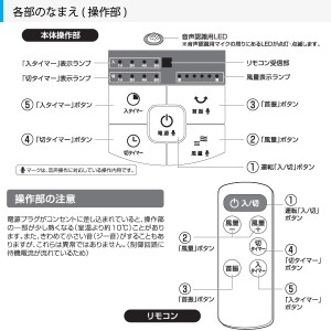 扇風機 ユアサリビング扇風機 日本初 声で操作できる音声認識機能(DCモーター搭載多機能モデル)コトバdeファン YT-DV3418VFR Wホワイト