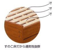 【送料無料】新生活応援特価!ECOロングベッド (14215)