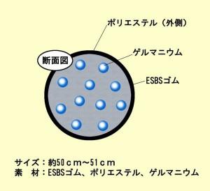 3つ編みゲルマニウムブレスレット★スポーツ(野球ゴルフサッカーランニング)★jindai【送料無料】