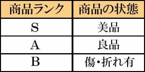 【クオカード】バニーガール 未使用 500円分