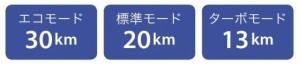 ★限定特価!フランスベッド 電動アシスト三輪自転車 ASU-3W01