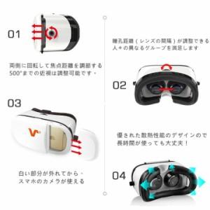 ★ 3D ゴーグル ヘッドマウント用 ヘッドバンド付き ホワイト ★