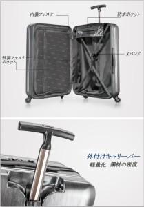 新品!Mサイズ25インチスーツケース 出張 旅行用キャリーケース 軽量 キャリーバッグ