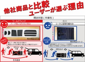 トヨタ アベンシス ワゴン T270系 カット済みカーフィルム