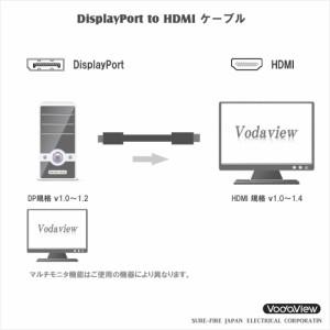 vodaview DisplayPort to HDMI ケーブル 1.8m 〔黒〕【4K: 3840×2160・音声対応】【送料無料】
