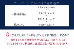 テクノジェルピロー アナトミック2モデル テクノジェル 枕 まくら technogel anatomic II