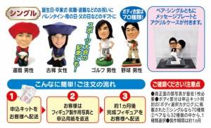 ユニークフィギュア申込キット(ペア)(55402-000)