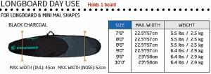 """送料無料タイムセール""""クリエーチャークリエイチャーズオブレジャー(CREATURES OF LEISURE)10'0""""(304cm)ロングボードデイユースハードケ"""