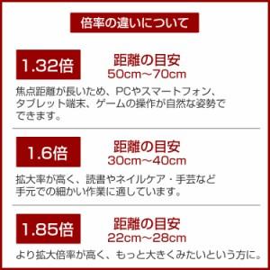 ハズキルーペ ラージ 1.32倍 1.60倍 1.85倍 クリアレンズ ブルーライト対応 Hazuki3