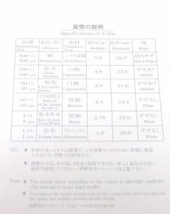 平成19年 桜の通り抜け2007プルーフ貨幣セット 通り抜け再開六十周年記念 松月(37845)