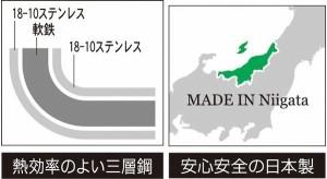 片手鍋 ブランシェ 三層鋼 18cm ステンレス製 IH対応 日本製