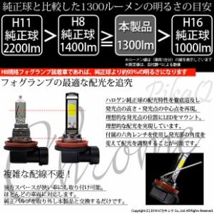 11-A-5 コペン セロ[LA400K] ドライバー内蔵クロームLEDドレスアップフォグ 1300lm ホワイト6700K H8