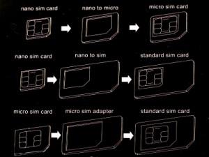 iPhone5/5S対応 MicroSIM NanoSIM SIMカード変換アダプタ 3点セット【新品/送料込み】