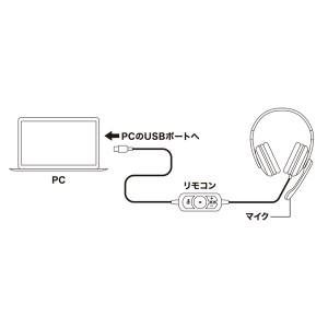ミヨシ (MCO) USBヘッドフォン フィットタイプ UHP-02BK 〔送料無料〕