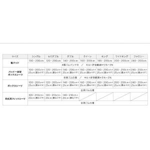 〔シーツのみ〕 ボックスシーツ キング ローズピンク コットンタオルシリーズ 〔送料無料〕