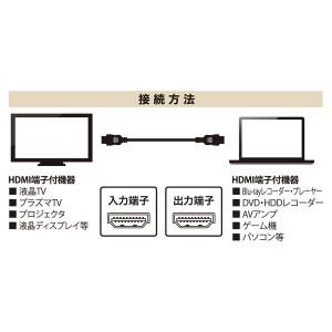 ミヨシ プレミアムHDMIケーブル 2m HDC-P20/BK 〔送料無料〕