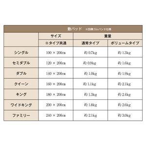 【単品】敷パッド ワイドキング【中わた通常タイプ】シルバーアッシュ 20色から選べる!マイクロファイバー 【送料無料】