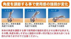 全身用プラチナ電子ローラー Slim Spa(スリムスパ)EX 【送料無料】