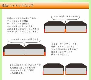 棚 コンセント 照明付フロアベッド WK190(SS+S) 二つ折りボンネルコイルマットレス付 ホワイト  【送料無料】