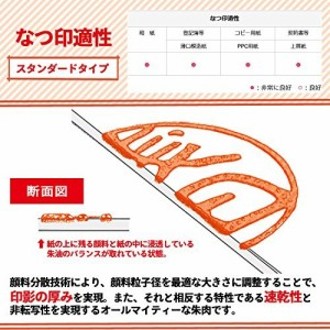 シヤチハタ 朱肉 MG-2 角型2号