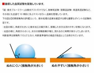 特殊撥水加工 広角 ブルーミラーレンズ BL-006 2枚セット 30プリウス(前・後期)/IQ前期 BL-006