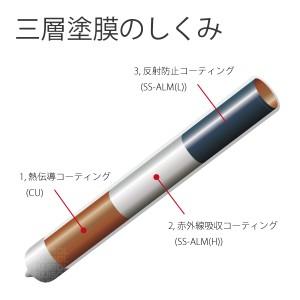 【太陽熱を体感!】実験用3層塗膜真空管ヒートパイプ付き 通常サイズ