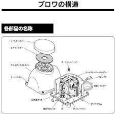 フジクリーン(旧マルカ) 浄化槽ブロワ 60L/min EcoMAC60 (MAC60N,MAC60R後継機種)