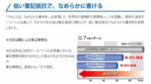 三菱鉛筆 ボールペン替芯 ジェットストリーム 0.5 多色多機能 赤 10本 SXR8005