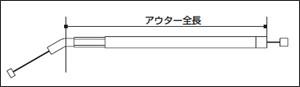 ALCAN[アルキャンハンズ]:スロットルワイヤー(スタンダード/メッシュ)/ホーネット250[MC31]
