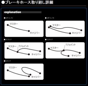 ACTIVE[アクティブ]:ACパフォーマンスライン フロント用(Sタイプ)ブレーキホース アルミ(BLK/GLD)/Ninja400R(11-12年)