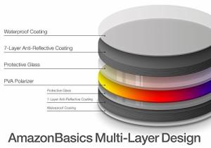 Amazonベーシック 円偏光フィルター 82mm  CF02-NMC16-82