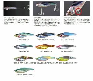 ●メガバス メタルエッジ 27g 【メール便配送可】 【ts05】